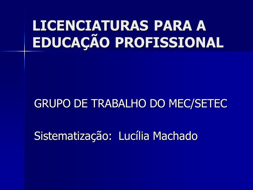 LICENCIATURAS PARA A EDUCAÇÃO PROFISSIONAL