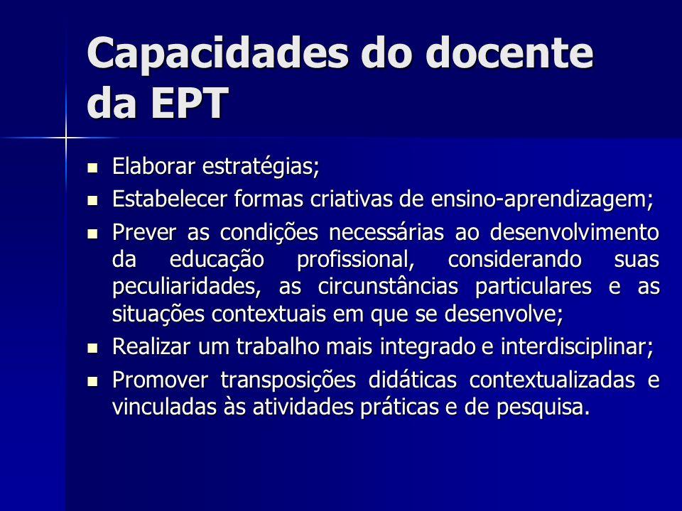 Capacidades do docente da EPT