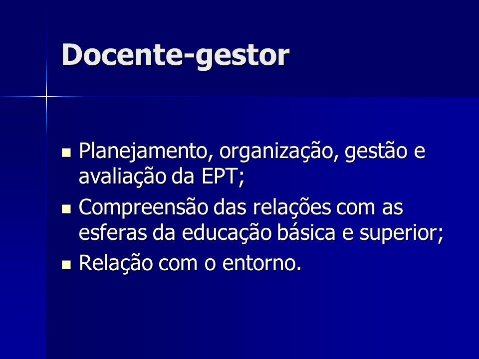 Docente-gestor Planejamento, organização, gestão e avaliação da EPT;