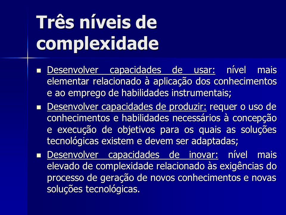 Três níveis de complexidade