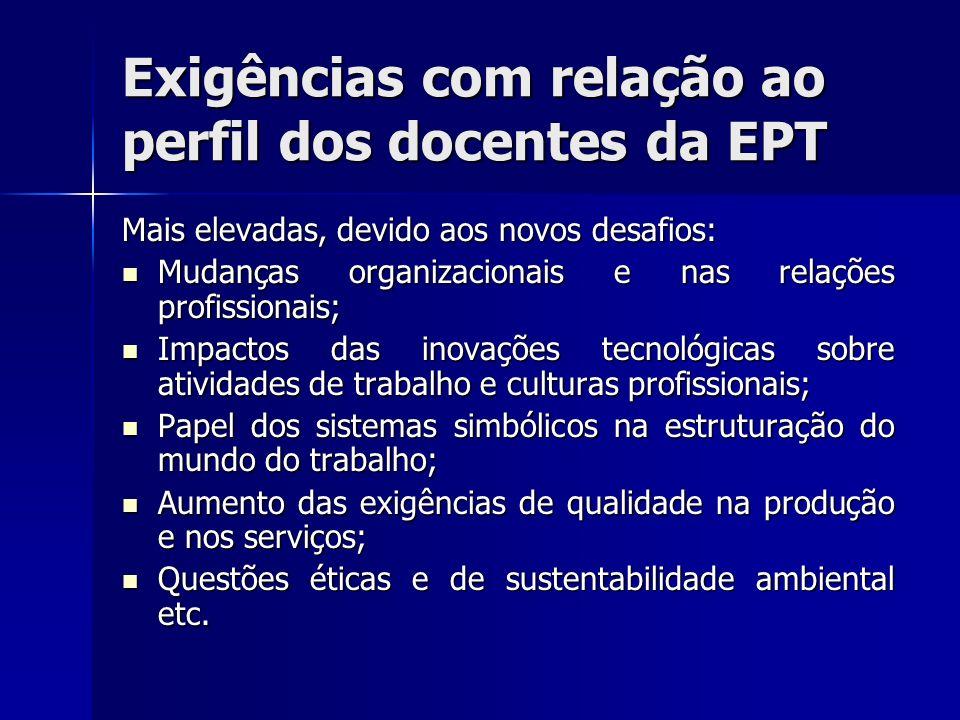 Exigências com relação ao perfil dos docentes da EPT