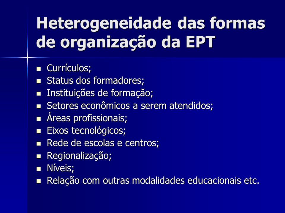 Heterogeneidade das formas de organização da EPT