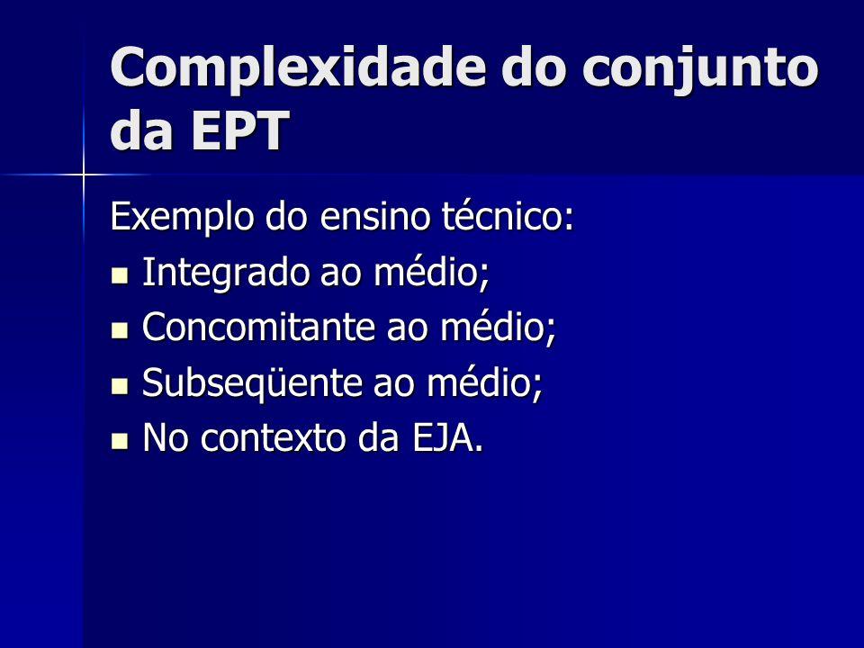 Complexidade do conjunto da EPT