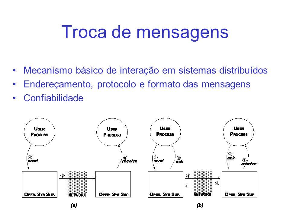 Troca de mensagens Mecanismo básico de interação em sistemas distribuídos. Endereçamento, protocolo e formato das mensagens.
