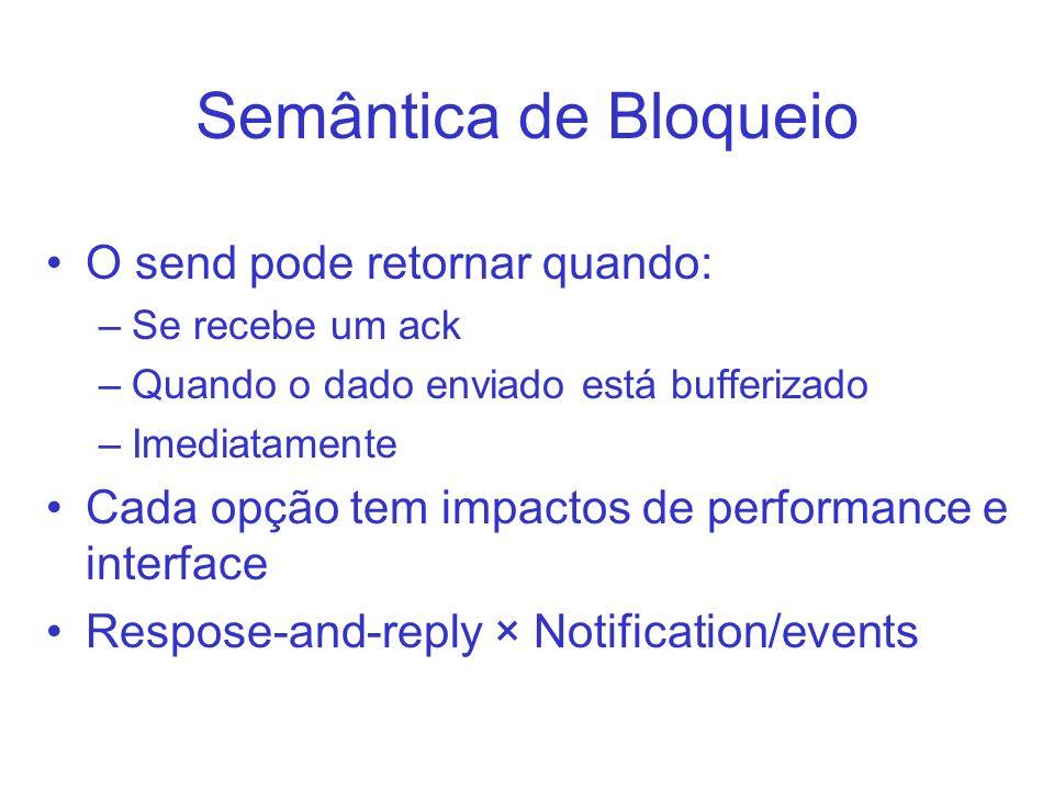 Semântica de Bloqueio O send pode retornar quando: