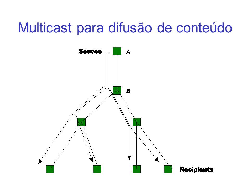 Multicast para difusão de conteúdo
