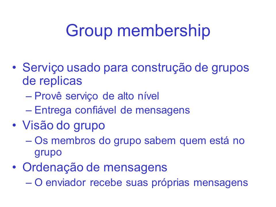 Group membership Serviço usado para construção de grupos de replicas
