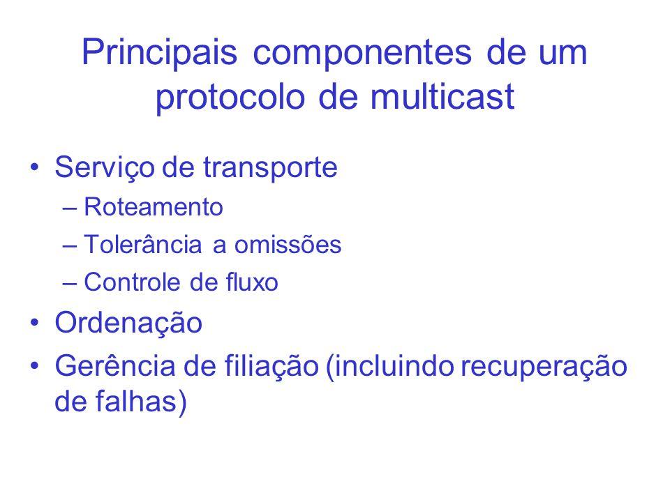 Principais componentes de um protocolo de multicast