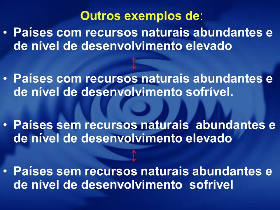 Outros exemplos de: Países com recursos naturais abundantes e de nível de desenvolvimento elevado. ↕