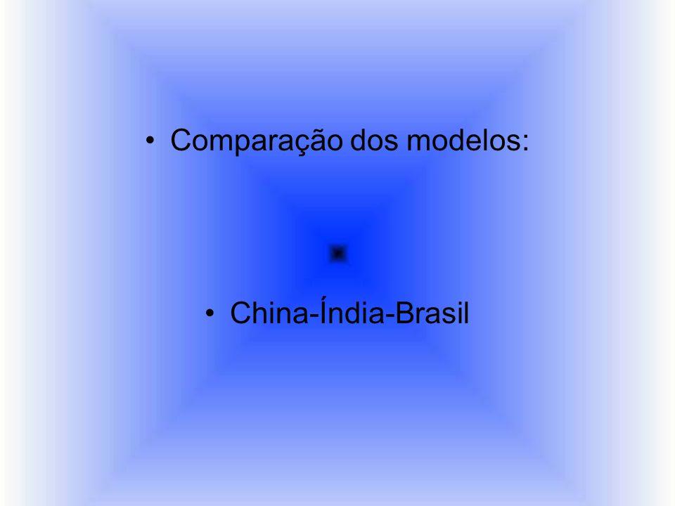 Comparação dos modelos: