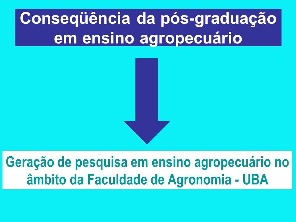 Conseqüência da pós-graduação em ensino agropecuário