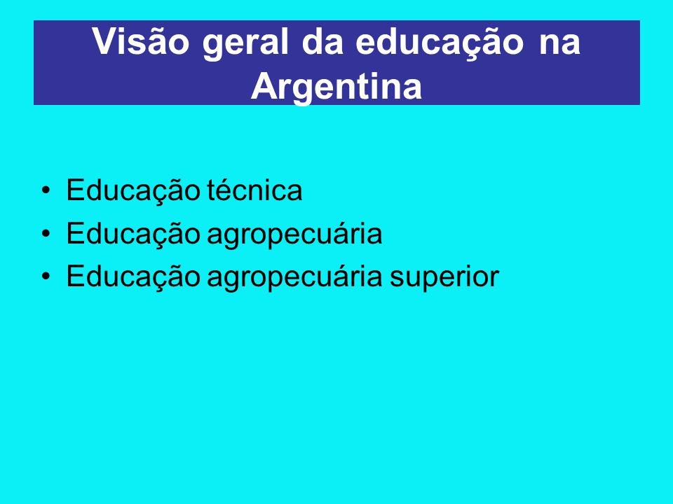 Visão geral da educação na Argentina