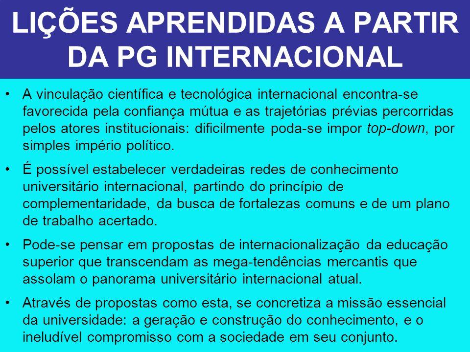 LIÇÕES APRENDIDAS A PARTIR DA PG INTERNACIONAL