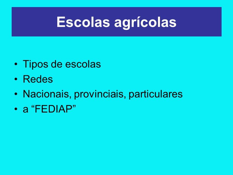 Escolas agrícolas Tipos de escolas Redes