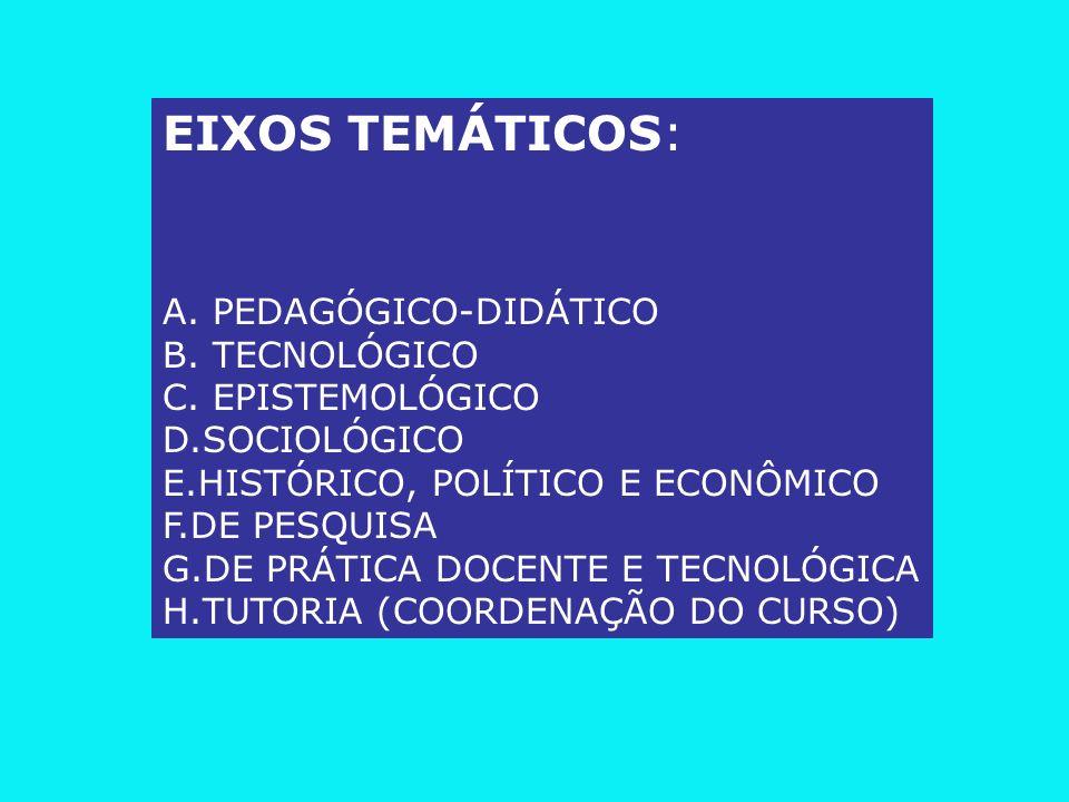EIXOS TEMÁTICOS: A. PEDAGÓGICO-DIDÁTICO B. TECNOLÓGICO
