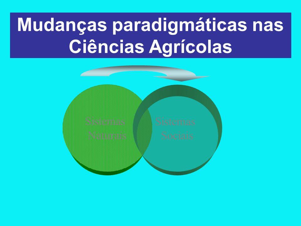 Mudanças paradigmáticas nas Ciências Agrícolas
