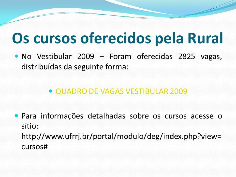 Os cursos oferecidos pela Rural