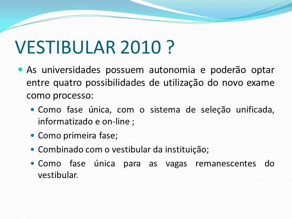 VESTIBULAR 2010 As universidades possuem autonomia e poderão optar entre quatro possibilidades de utilização do novo exame como processo: