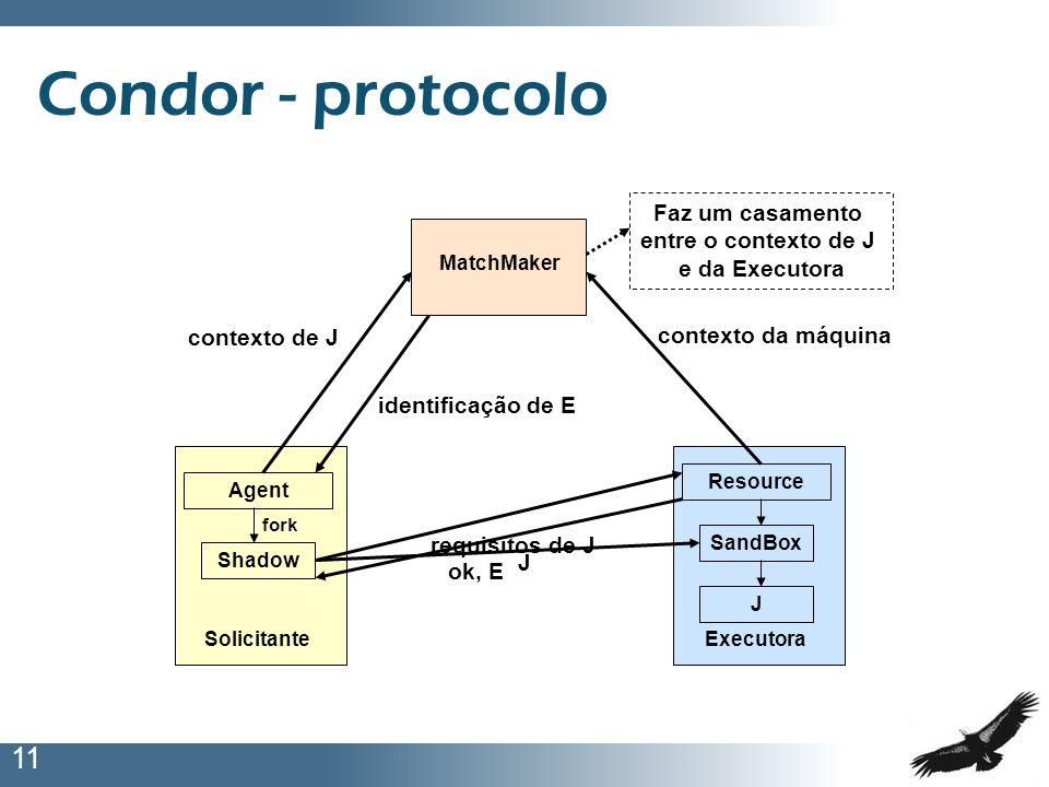 Condor - protocolo Faz um casamento entre o contexto de J