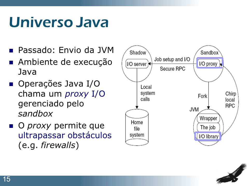 Universo Java Passado: Envio da JVM Ambiente de execução Java