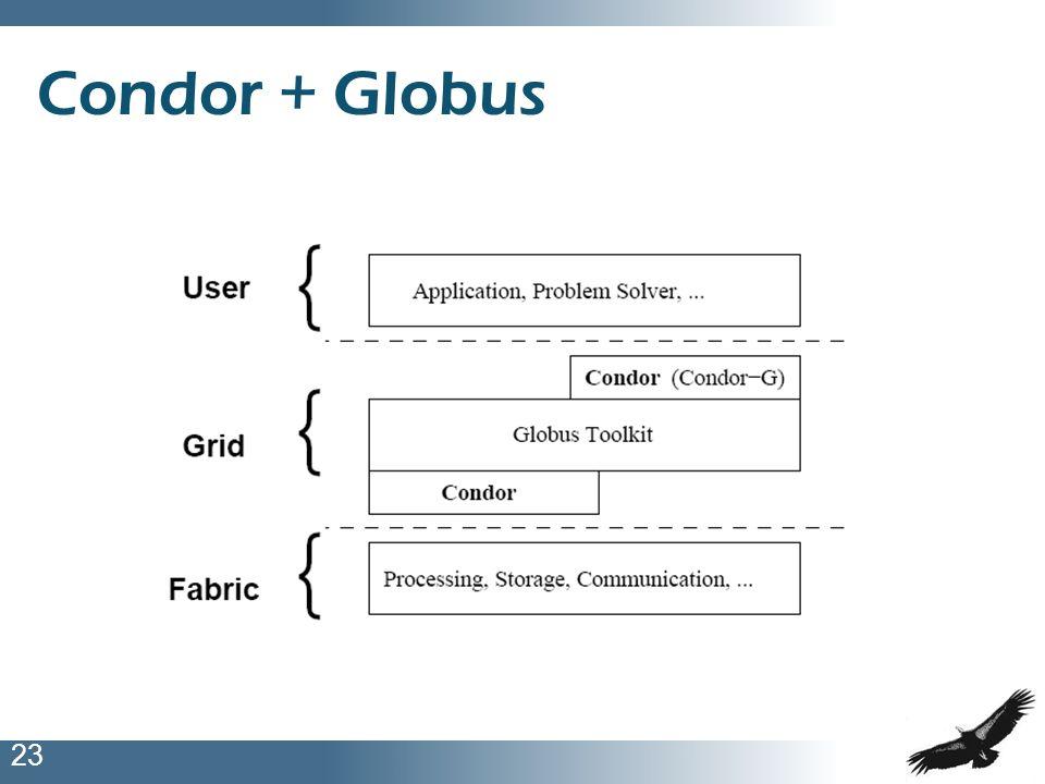 Condor + Globus