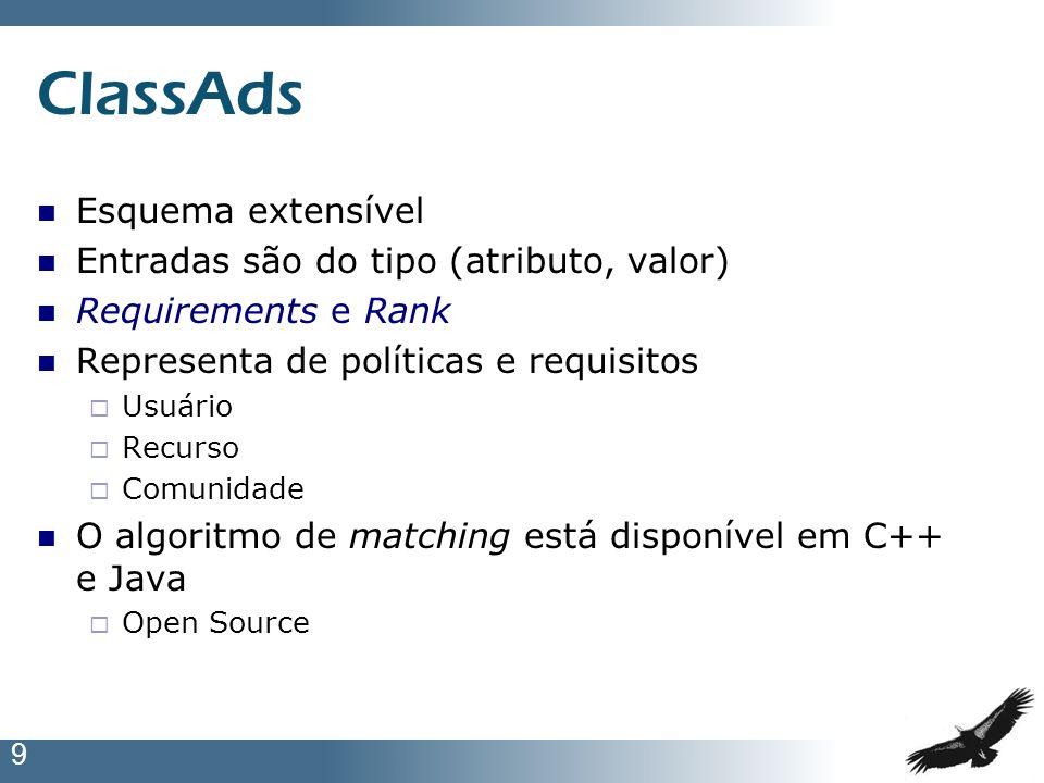 ClassAds Esquema extensível Entradas são do tipo (atributo, valor)