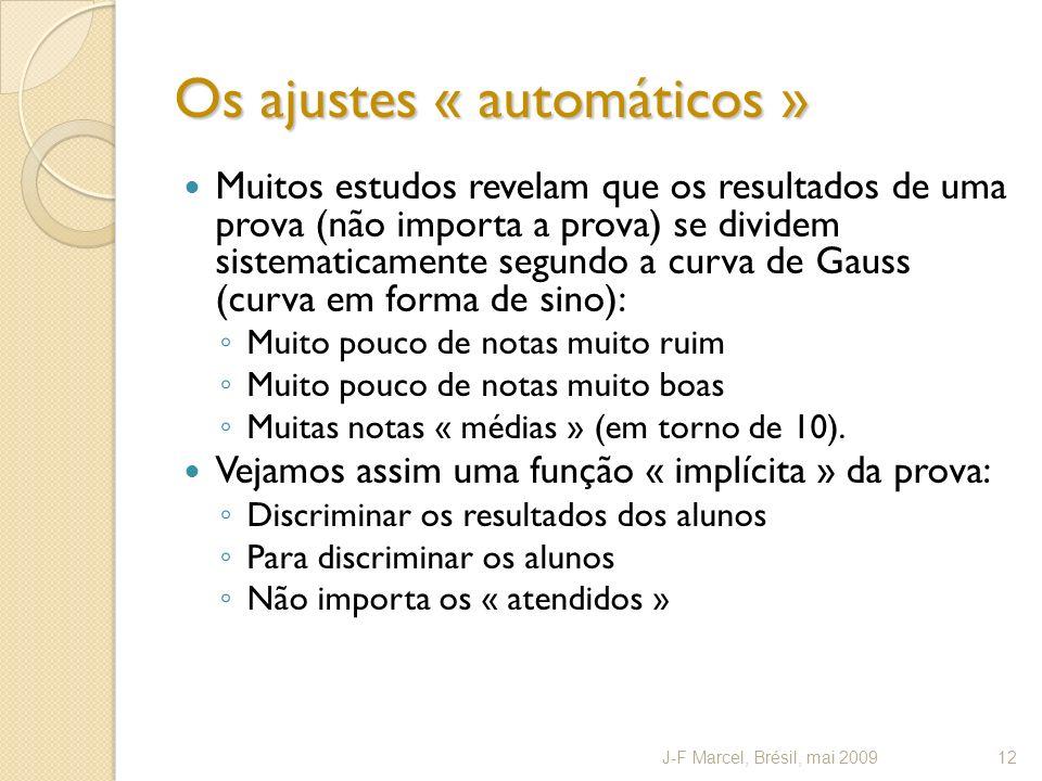 Os ajustes « automáticos »