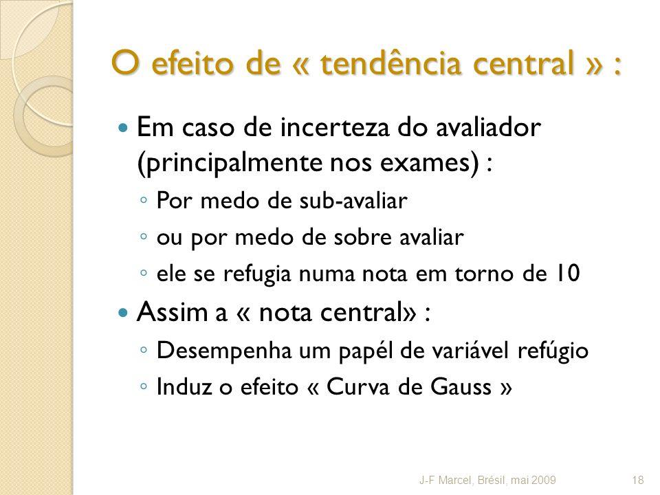 O efeito de « tendência central » :