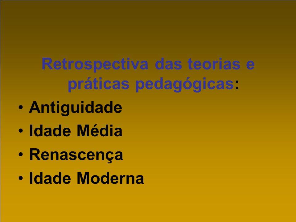 Retrospectiva das teorias e práticas pedagógicas: