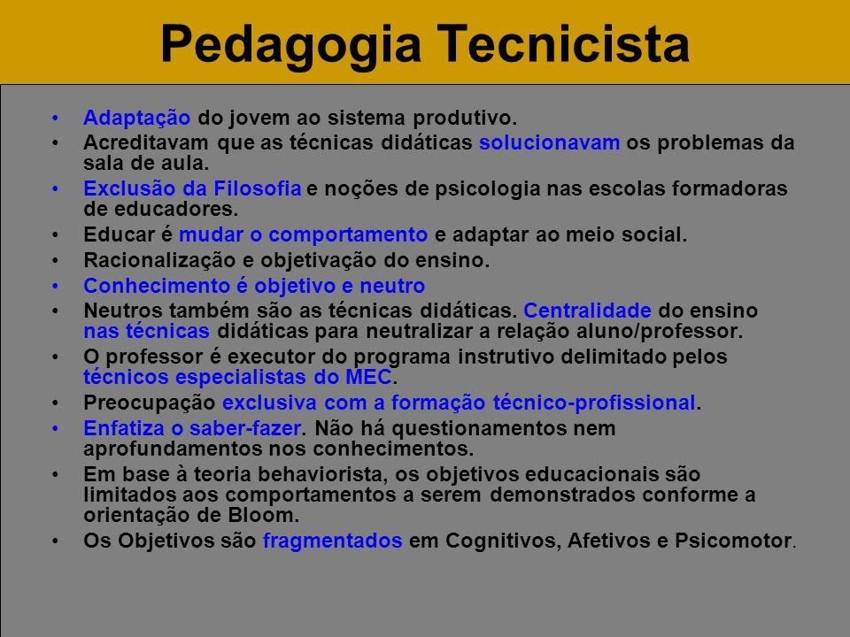 Pedagogia Tecnicista Adaptação do jovem ao sistema produtivo.