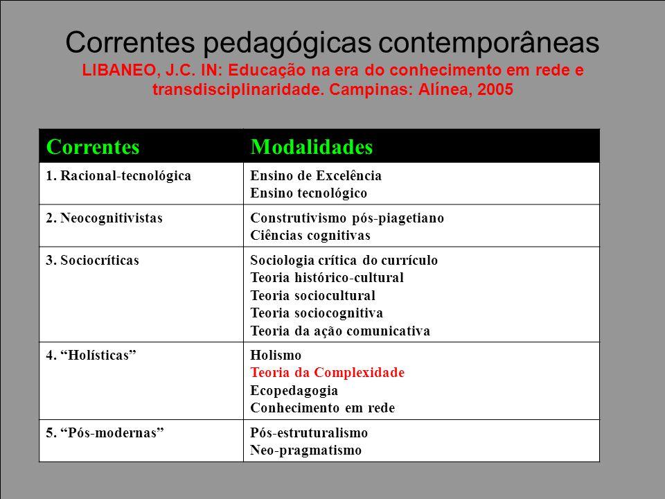 Correntes pedagógicas contemporâneas LIBANEO, J. C