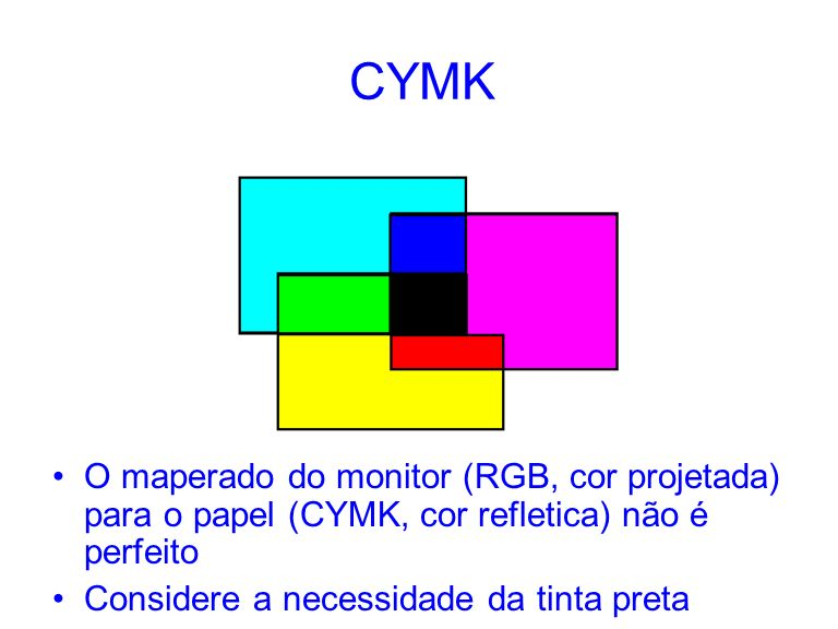 CYMK O maperado do monitor (RGB, cor projetada) para o papel (CYMK, cor refletica) não é perfeito.