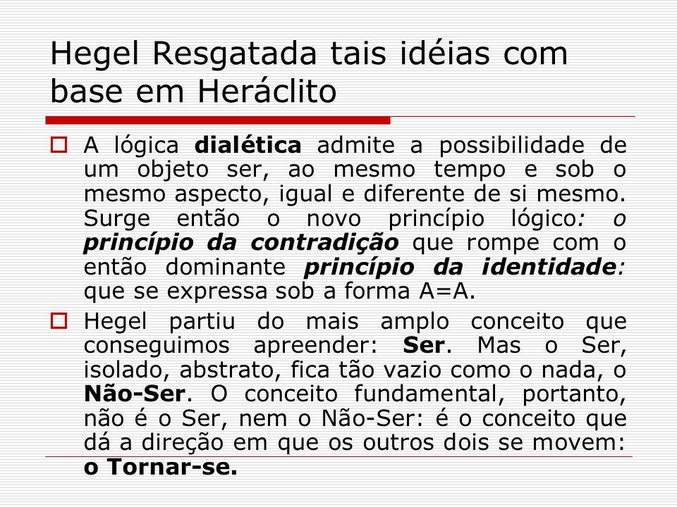 Hegel Resgatada tais idéias com base em Heráclito