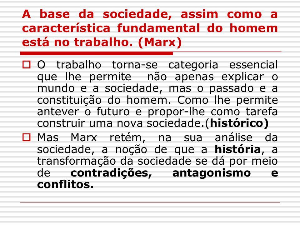 A base da sociedade, assim como a característica fundamental do homem está no trabalho. (Marx)