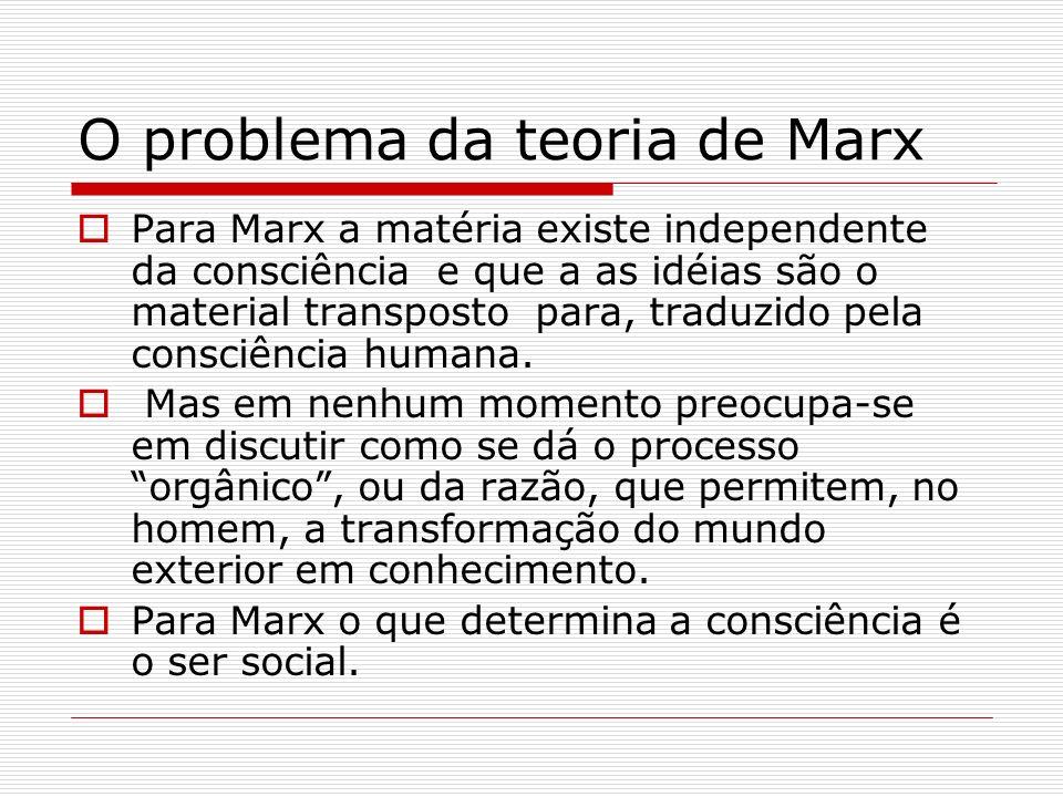 O problema da teoria de Marx