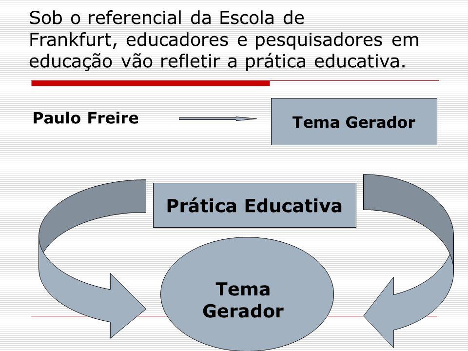 Prática Educativa Tema Gerador