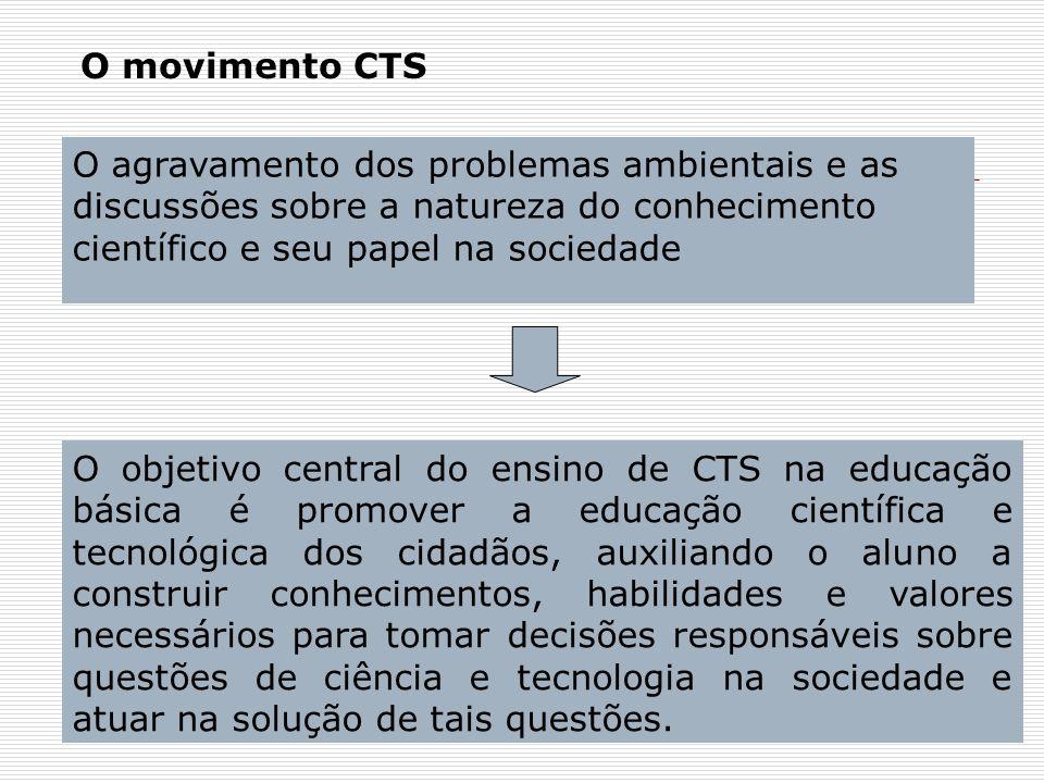O movimento CTS O agravamento dos problemas ambientais e as discussões sobre a natureza do conhecimento científico e seu papel na sociedade.