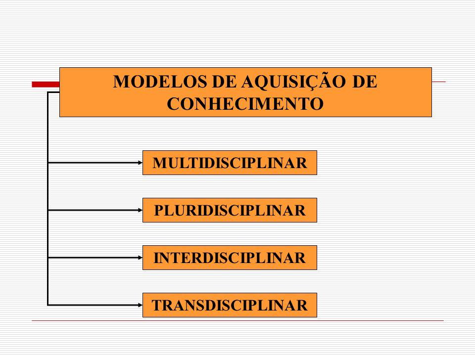 MODELOS DE AQUISIÇÃO DE CONHECIMENTO