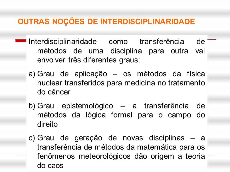 OUTRAS NOÇÕES DE INTERDISCIPLINARIDADE