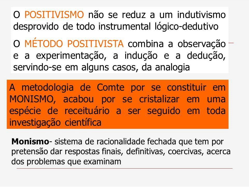 O POSITIVISMO não se reduz a um indutivismo desprovido de todo instrumental lógico-dedutivo