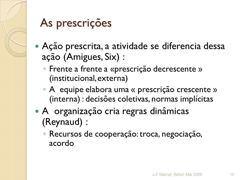 As prescrições Ação prescrita, a atividade se diferencia dessa ação (Amigues, Six) :