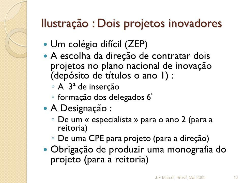 Ilustração : Dois projetos inovadores