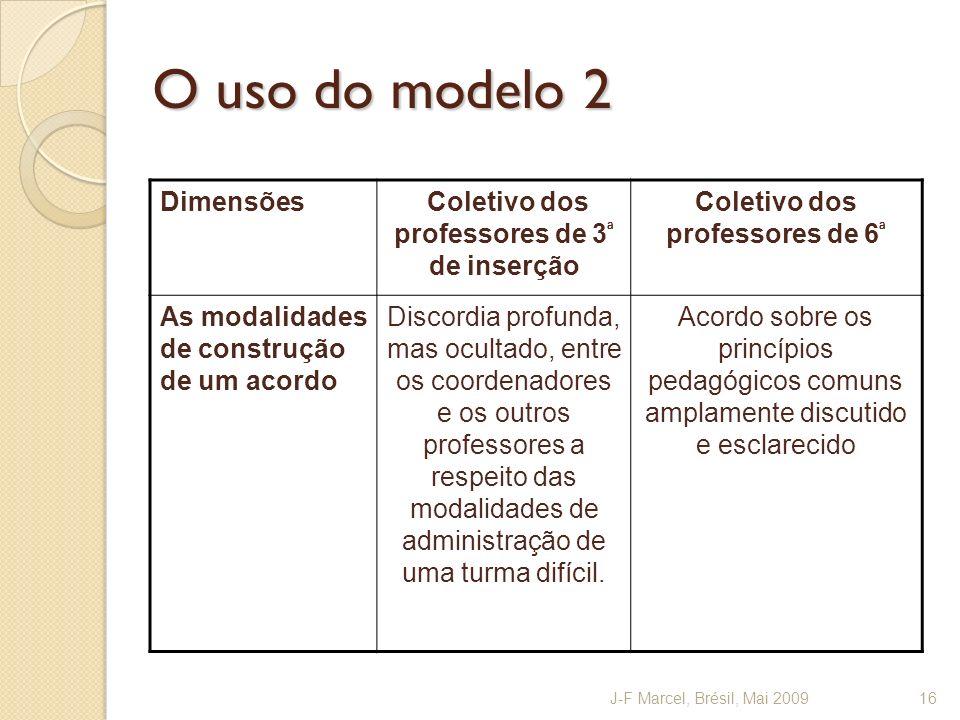 O uso do modelo 2 Dimensões Coletivo dos professores de 3ª de inserção
