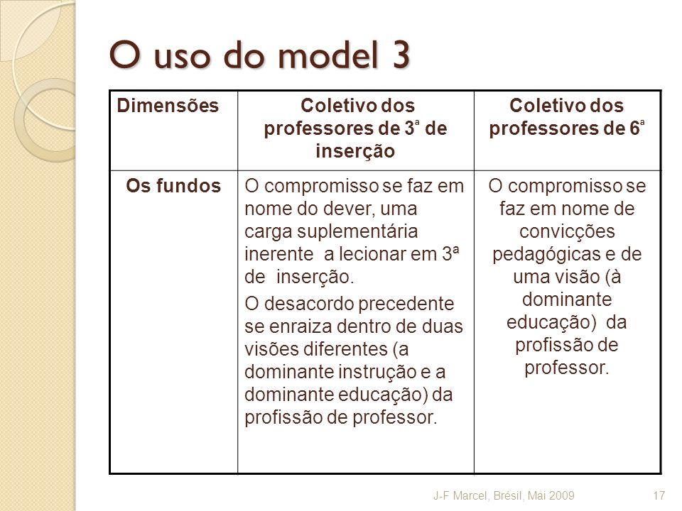 O uso do model 3 Dimensões Coletivo dos professores de 3ª de inserção