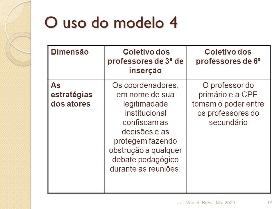O uso do modelo 4 Dimensão Coletivo dos professores de 3ª de inserção