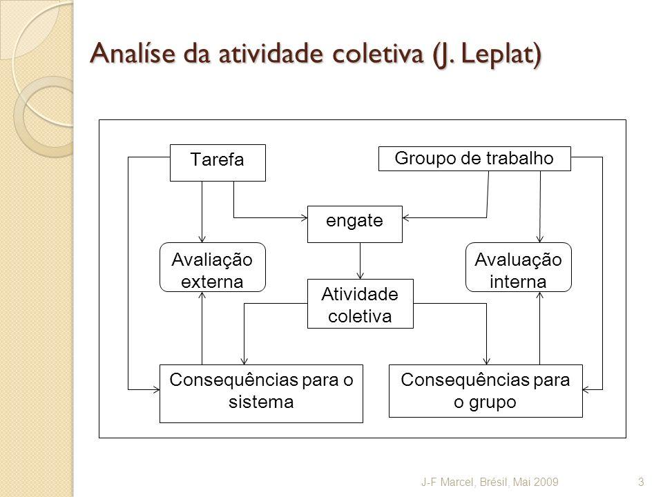 Analíse da atividade coletiva (J. Leplat)