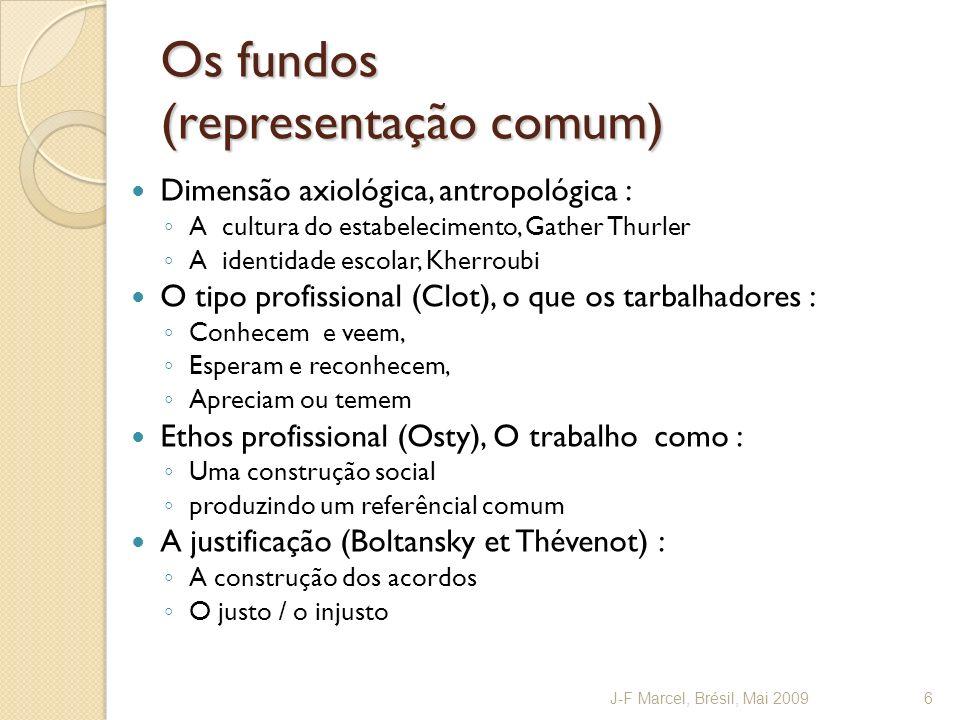Os fundos (representação comum)