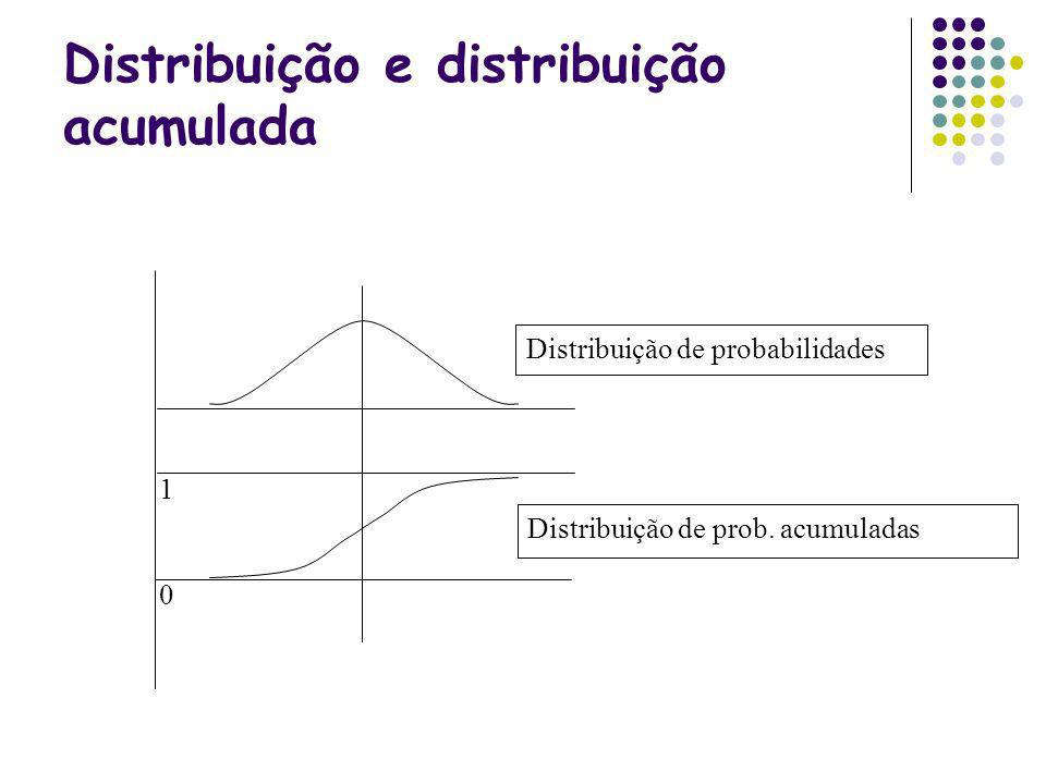 Distribuição e distribuição acumulada