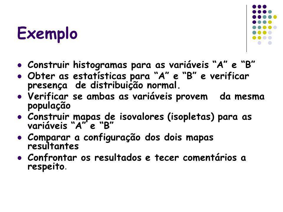Exemplo Construir histogramas para as variáveis A e B