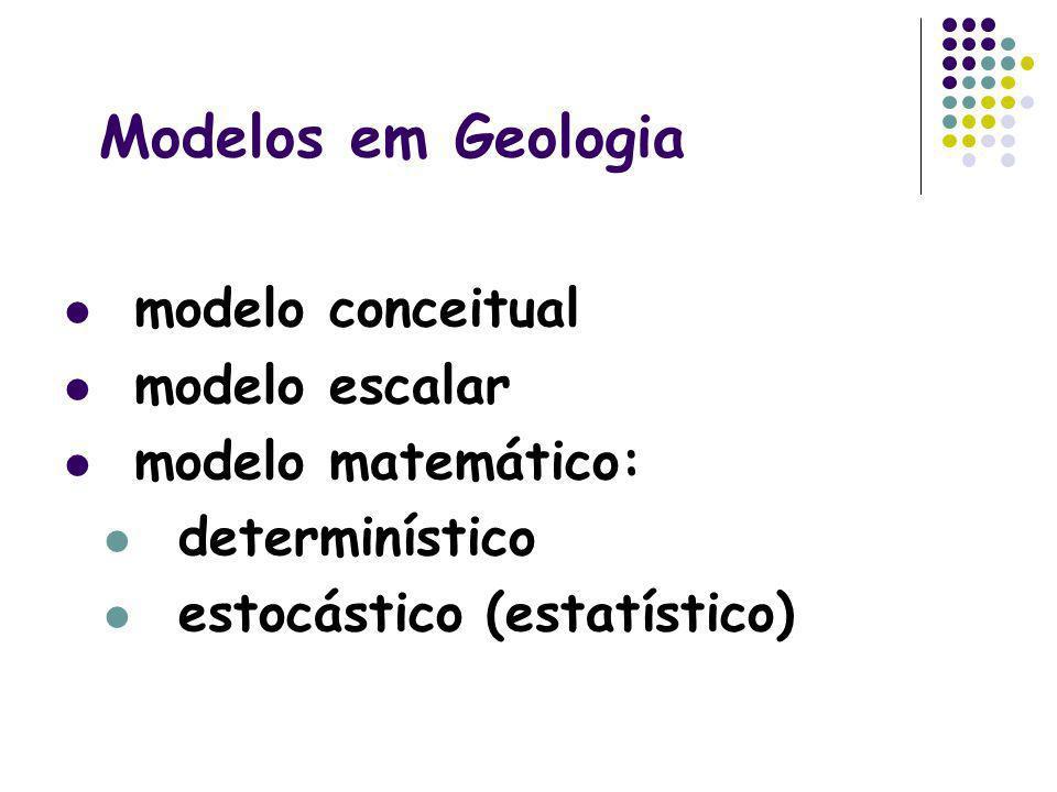 estocástico (estatístico)